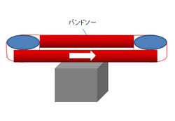 バンドソーの構造2.png