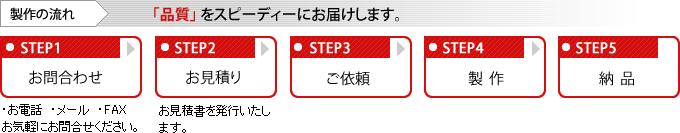 inq_flow.jpg